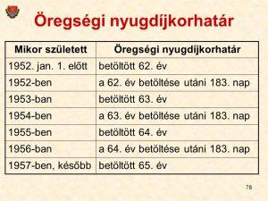 Nyugdíj 2017 korhatár - korhatár táblázat 2017