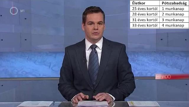 Image result for alapszabadság 2019